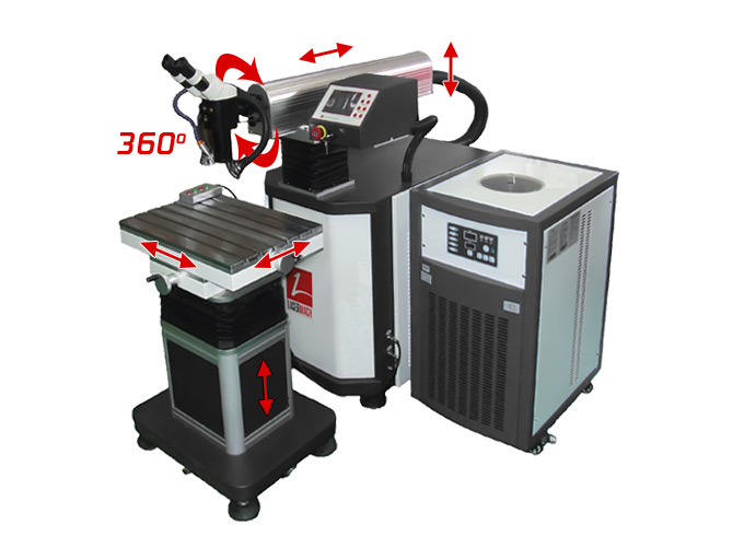 advantages lw mold 500 laser welding and cladding