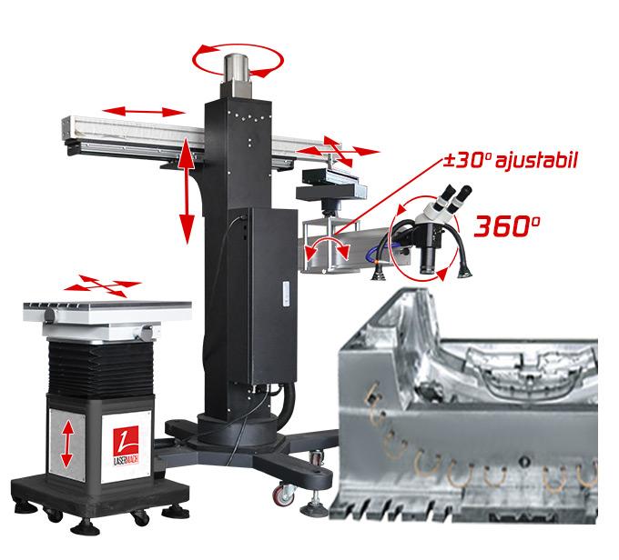 avantaje lw moldmax mobile mold laser welder