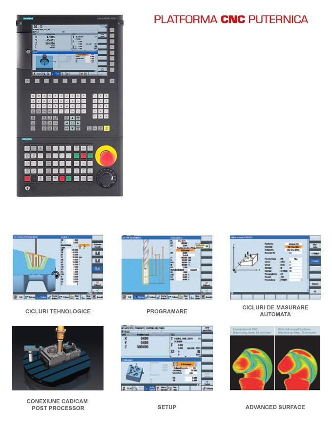 controller Siemens 828D Goodway