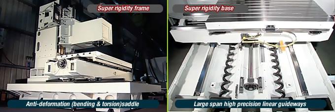 Super rigidity frame super rigidity base