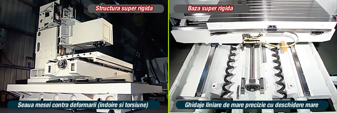 Super rigidity frame super rigidity base