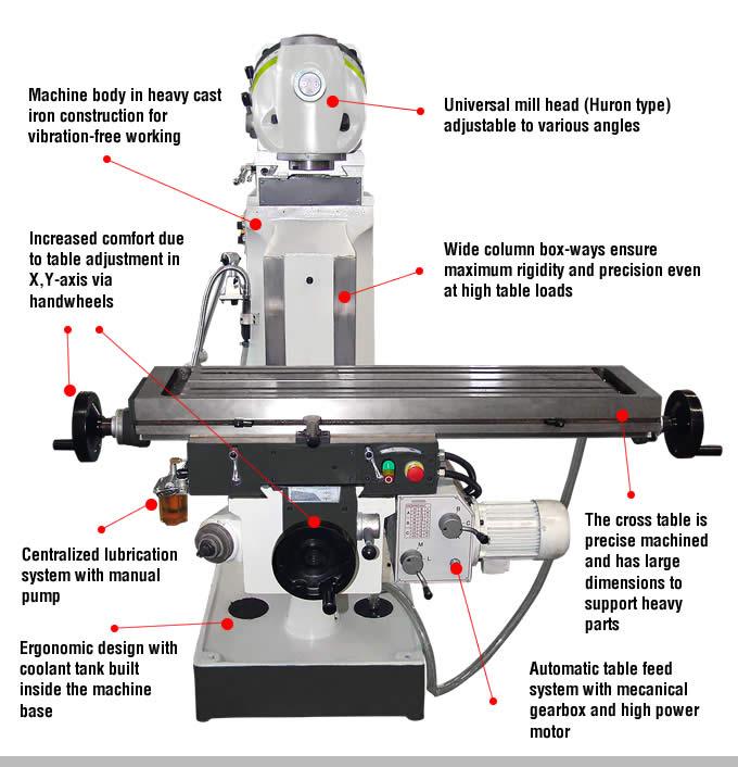 profimach flexi series universal swivel head milling machine