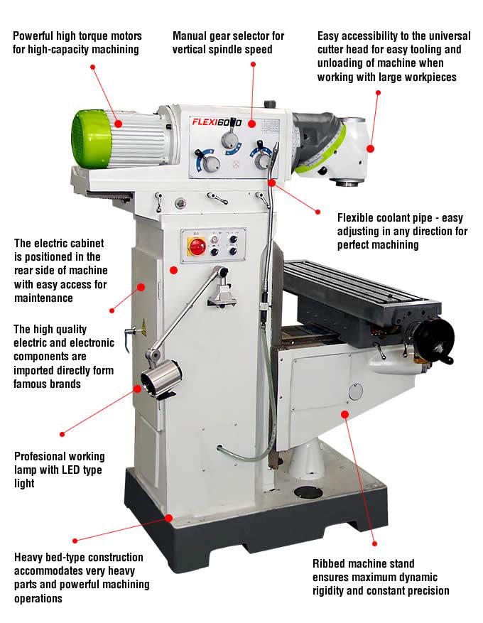 profimach flexi series universal swivel head milling machine heavy bed type construction