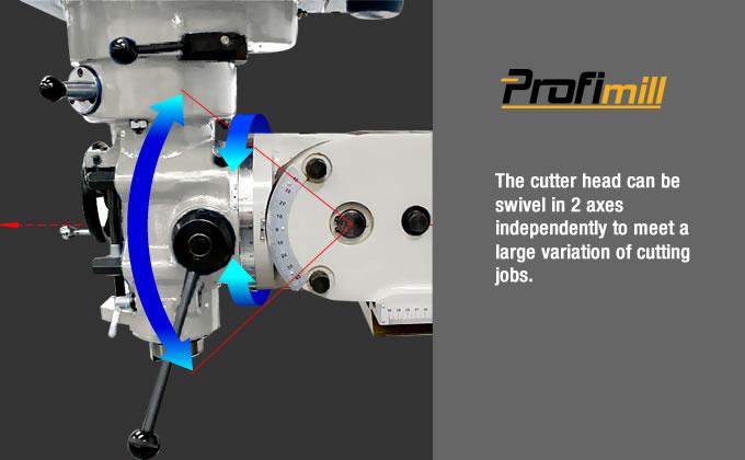 the cutter head