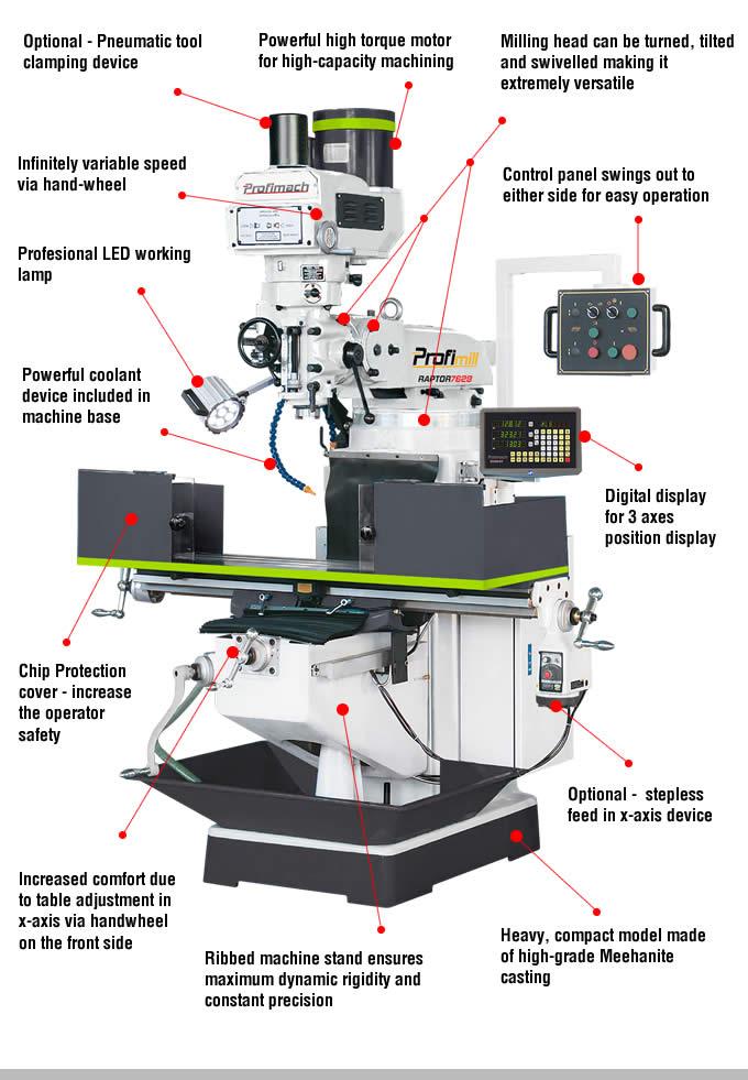 structure raptor series multipurpose milling machine
