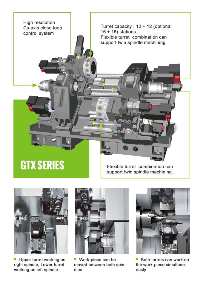 Structure GTX Series