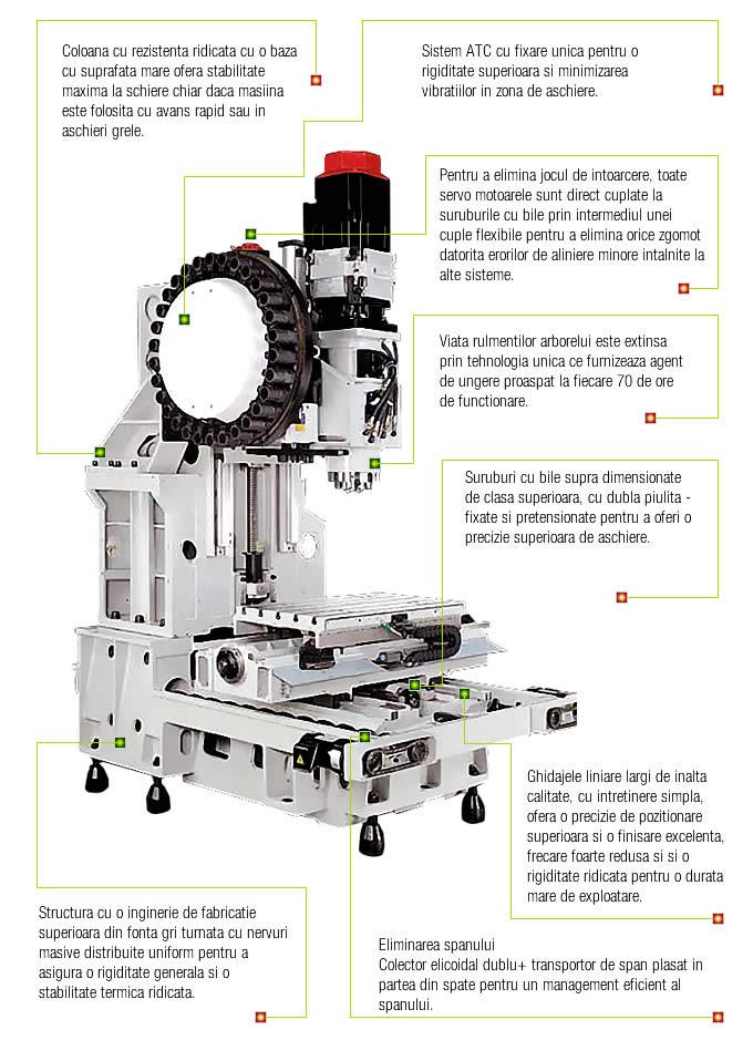 Structure Quaser MV154